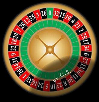 Bästa online casinobonusar